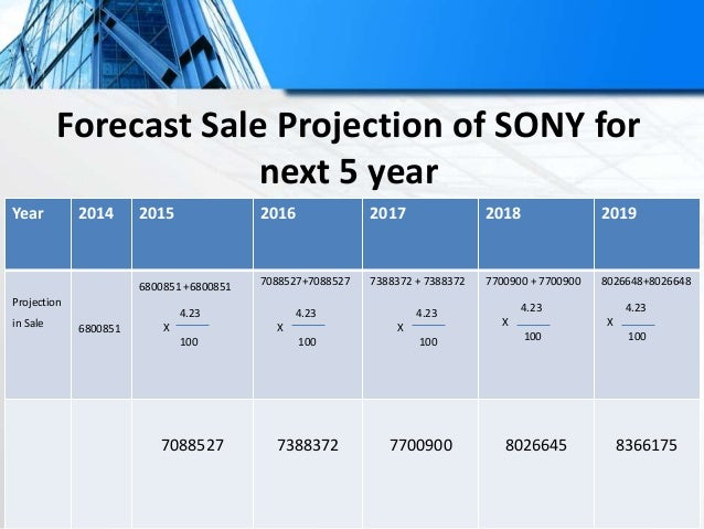 Year 2010 2011 2012 2013 2014 Cost of Sales 4432162 4831363 4386447 4485425 4593435 Annual growth rate 4831363-4432162 X 1...