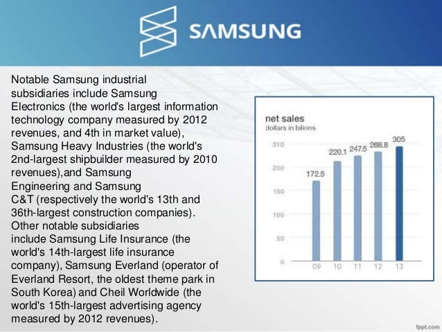 Sale Projection of SAMSUNG Year 2010 2011 2012 2013 2014 Sales 134076414 154048895 817754283 217243913 195882955 Annual gr...