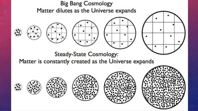 solar system big bang theory - photo #33