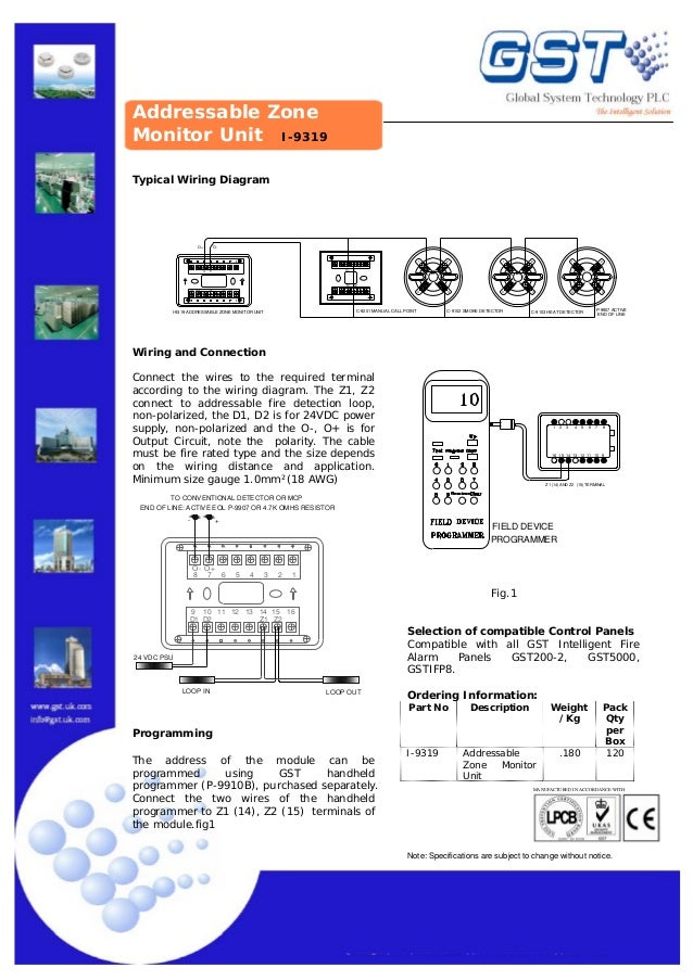 hex beam construction wiring diagram gst addressable smoke detector wiring diagram - somurich.com