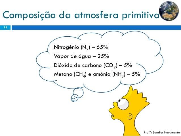 4 Atmosfera Primitiva - Evolução Jacinta Moreno - MEFQ 4 Física e Química A  10.ºANO 28 de Novembro de 2012