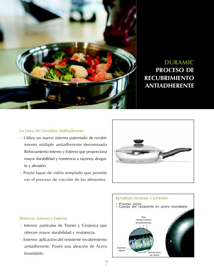 I cook bateria de cocina - Utensilios de cocina de titanio ...