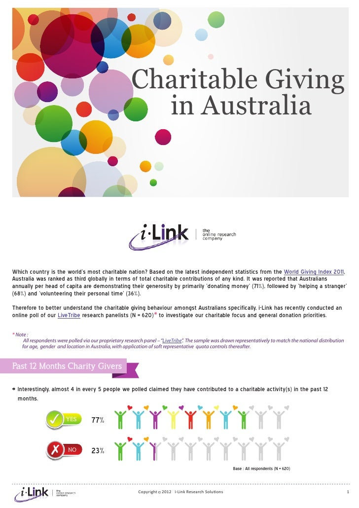 Charitable Giving                                                         in AustraliaWhich country is the world's most ch...