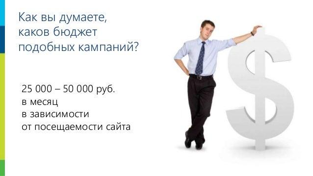 14 Как вы думаете, каков бюджет подобных кампаний? 25 000 – 50 000 руб. в месяц в зависимости от посещаемости сайта