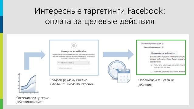 4 Facebook позволяет найти аудиторию, похожую на источник. Источником могут служить списки e-mail адресов и телефонов, дан...