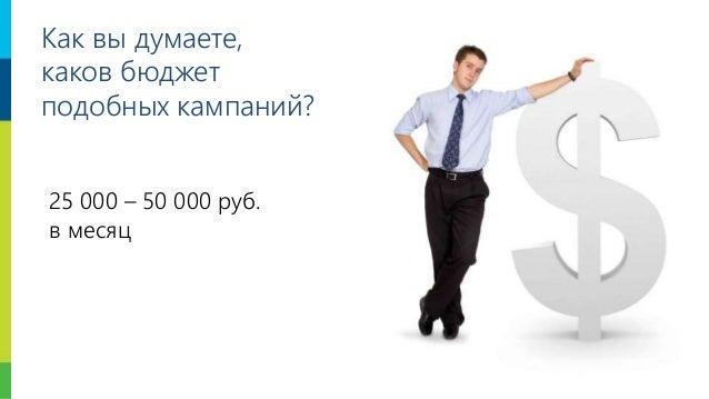 5 Как вы думаете, каков бюджет подобных кампаний? 25 000 – 50 000 руб. в месяц