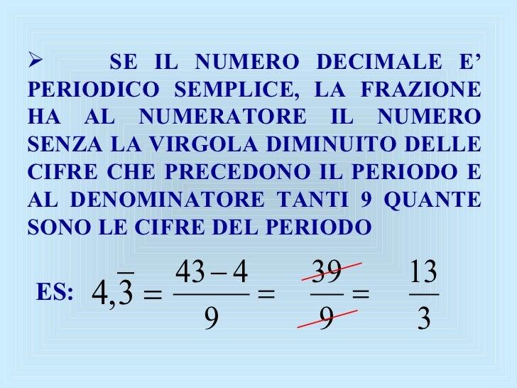 I Numeri Razionali Assoluti E I Numeri Periodici