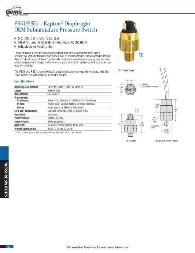 18 Flying Leads 1//4 BSPM SS Fitting 15-75 psi Range Gems PS75-20-4MGS-A-FL18 Series PS75 Cylindrical Pressure Switch Pack of 5 SPST N.O Circuit