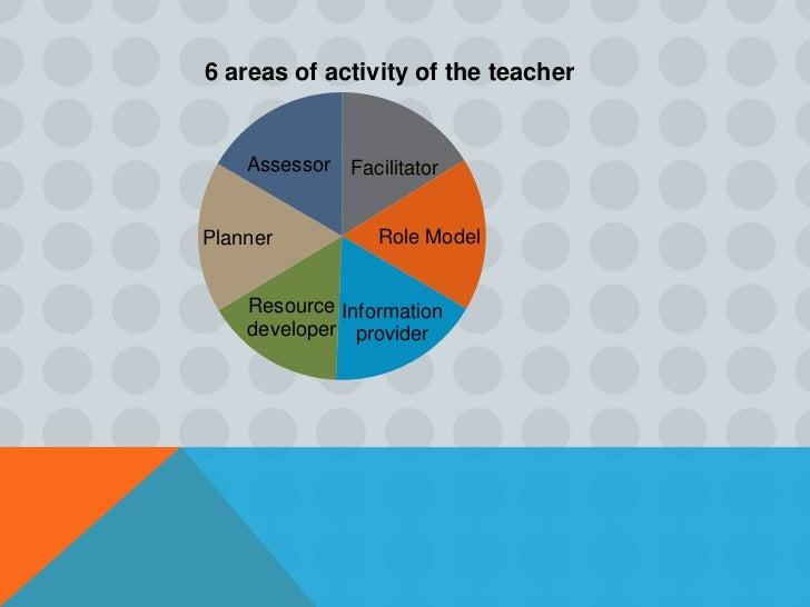 Teachers Roles                   Student   Mentor                  assessor                                      Learning ...