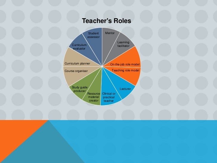C. TEACHER–STUDENT RELATIONSHIP1. The teacher should always act in the best interest of his students.2. The teacher should...