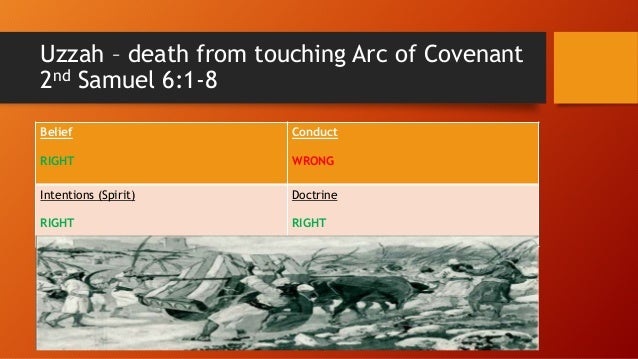 Moses struck the rock instead of speaking to it. Numbers 20:7-12 Belief RIGHT Conduct WRONG Intentions (Spirit) RIGHT Doct...