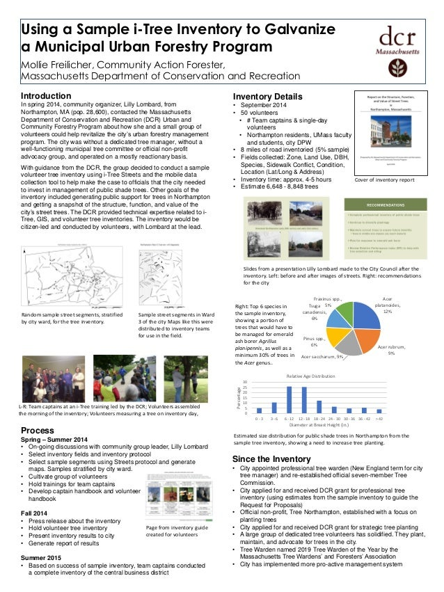 Using a Sample i-Tree Inventory to Galvanize a Municipal Urban Forestry Program Mollie Freilicher, Community Action Forest...