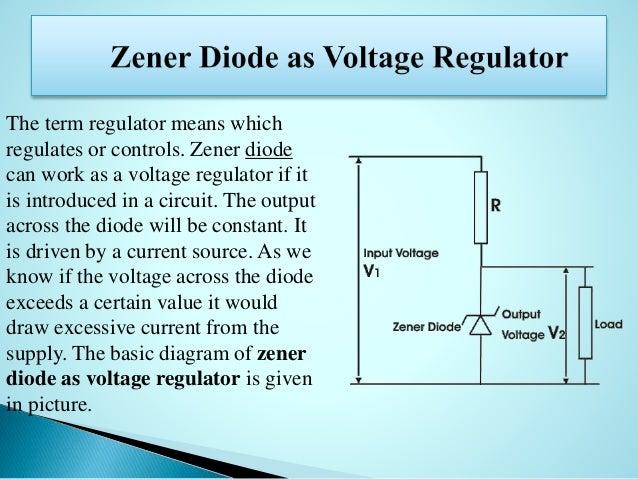 I V Characteristics Of Zener Diode