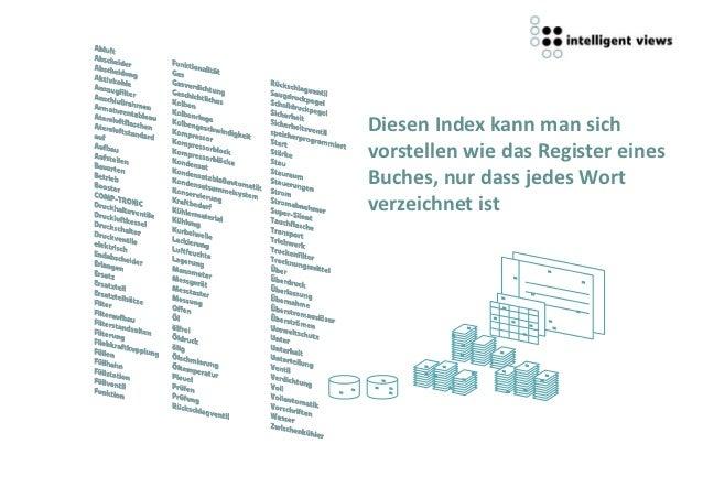 Diesen Index kann man sichvorstellen wie das Register einesBuches, nur dass jedes Wortverzeichnet ist