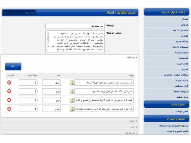 I -Zone-ERP SYSTEM