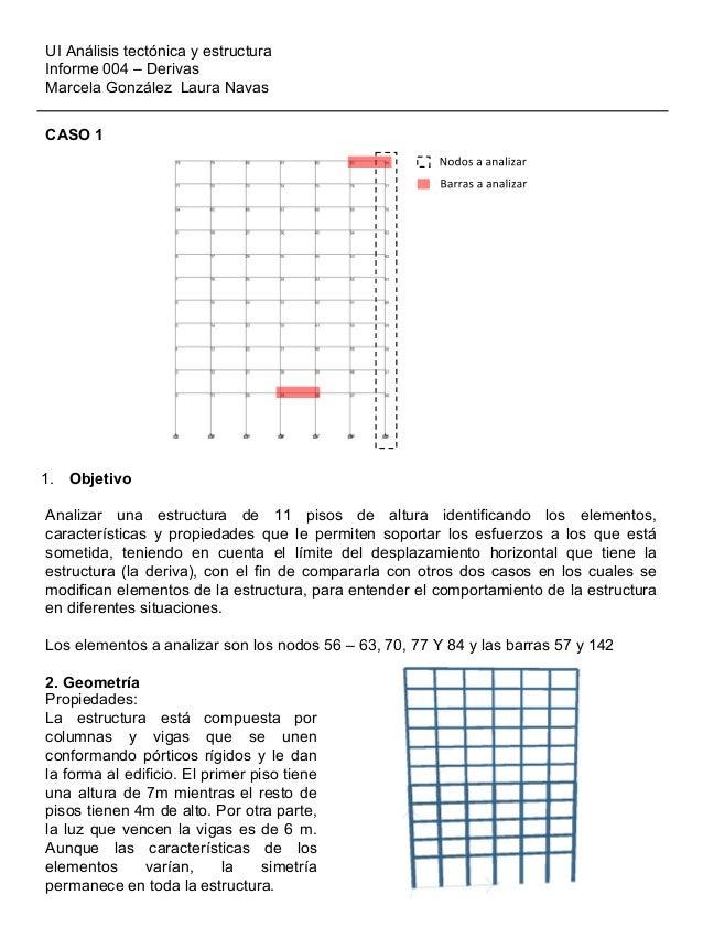 Estructura Vertical Deriva