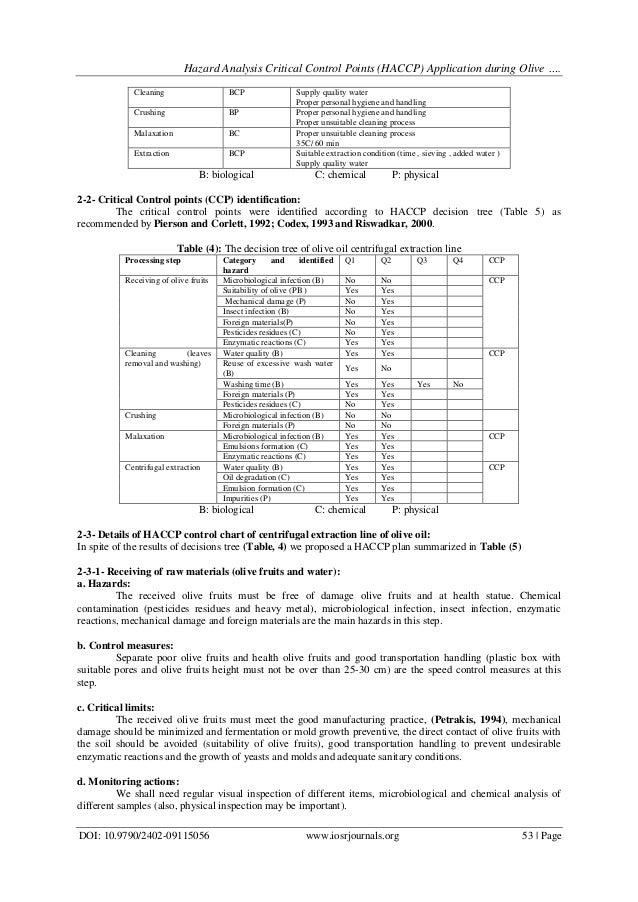 Hazard Analysis Critical Control Points (HACCP