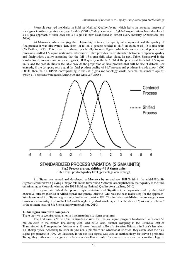 a relationship between six sigma and malcolm baldrige quality award