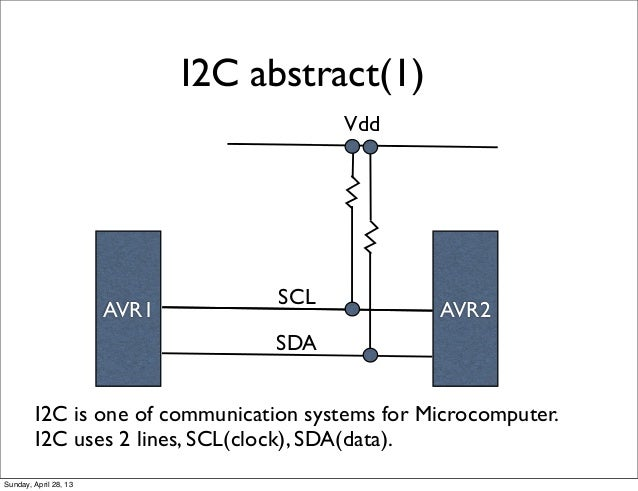 I2C programming with C and Arduino Slide 2