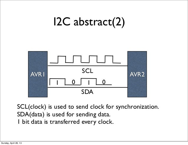 I2C programming with C and Arduino