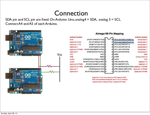 I c programming with and arduino