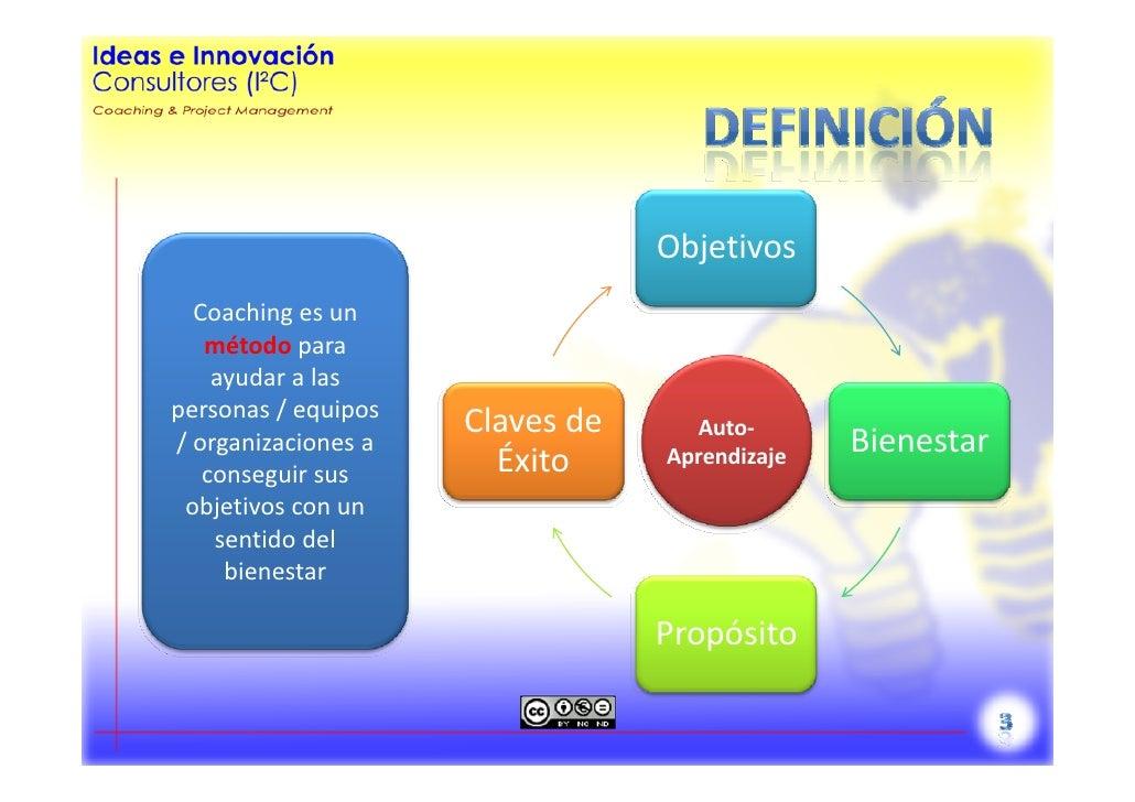 Coaching Slide 3