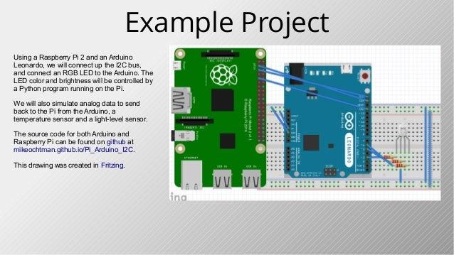 Wiringpi Arduino Serial - 19.17.kenmo-lp.de • on