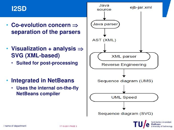 I2sd reverse engineering sequence diagrams from enterprise javabeans lifecycle callback interceptor ccuart Images