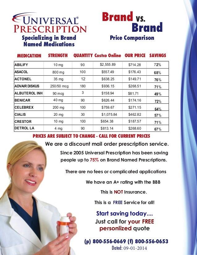 Sample Price list 09 012014 – Sample Price List