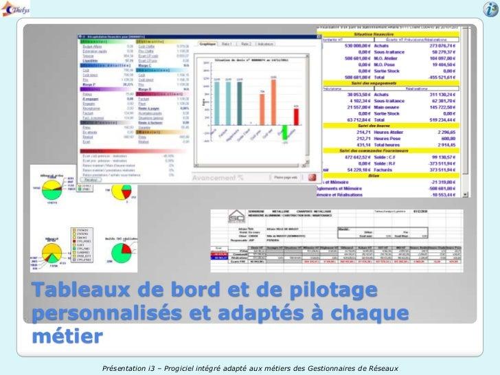 Tableaux de bord et de pilotagepersonnalisés et adaptés à chaquemétier      Présentation i3 – Progiciel intégré adapté aux...