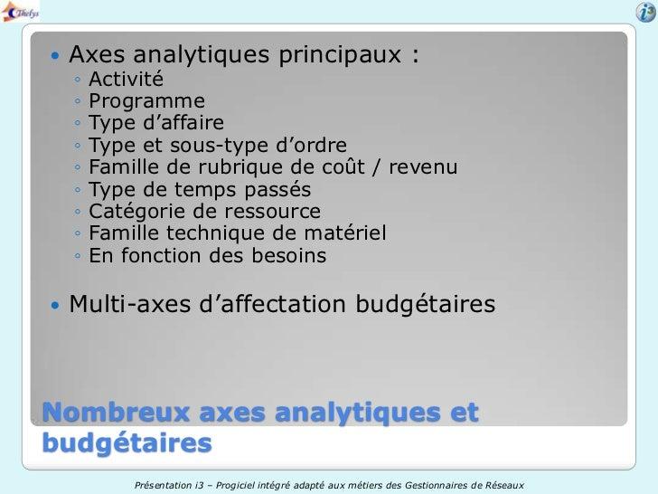    Axes analytiques principaux :    ◦   Activité    ◦   Programme    ◦   Type d'affaire    ◦   Type et sous-type d'ordre ...