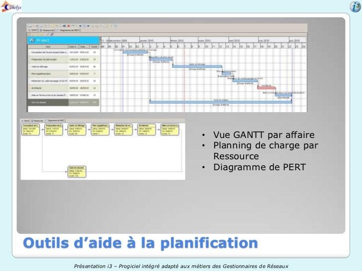 Project                                                            • Vue GANTT par affaire                                ...