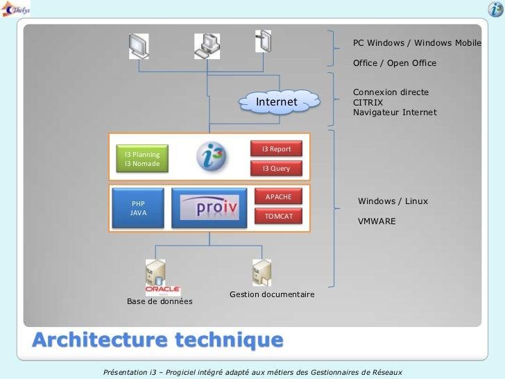 PC Windows / Windows Mobile                                                                           Office / Open Office...