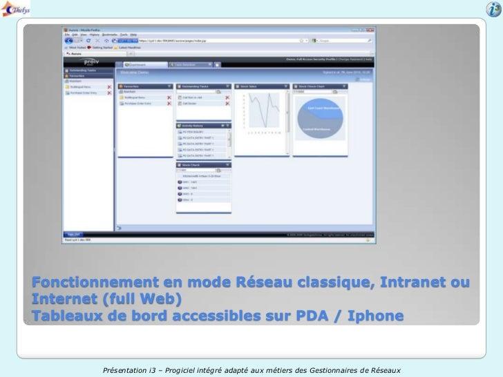 Fonctionnement en mode Réseau classique, Intranet ouInternet (full Web)Tableaux de bord accessibles sur PDA / Iphone      ...