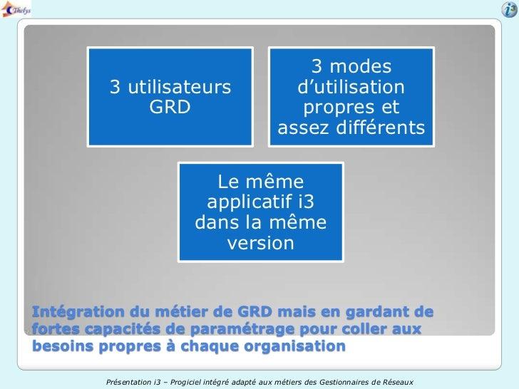 3 modes         3 utilisateurs                                 d'utilisation              GRD                             ...