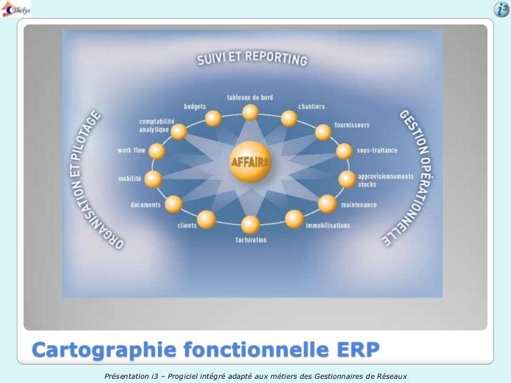 Cartographie fonctionnelle ERP      Présentation i3 – Progiciel intégré adapté aux métiers des Gestionnaires de Réseaux