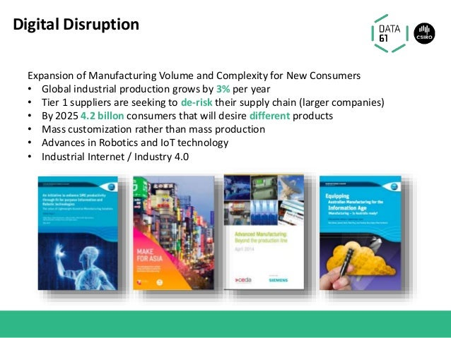 Digital Disruption Expansion of Manufacturing Volume and Complexity for New Consumers • Global industrial production grows...
