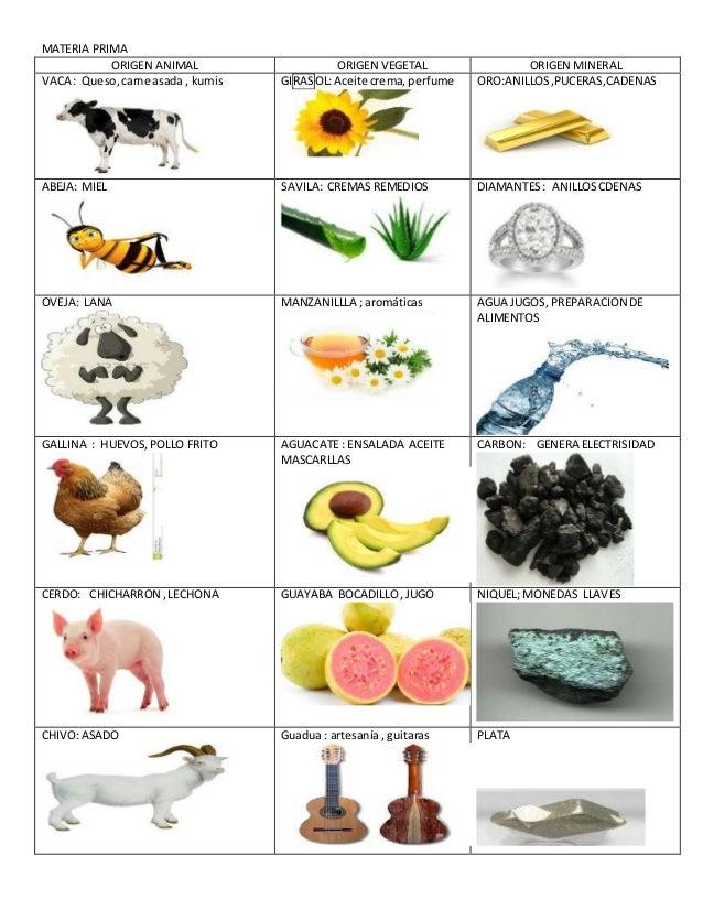materia prima de perfumes