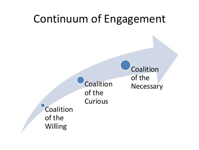 Continuum of Engagement  Coalition  of the  Willing  Coalition  of the  Curious  Coalition  of the  Necessary