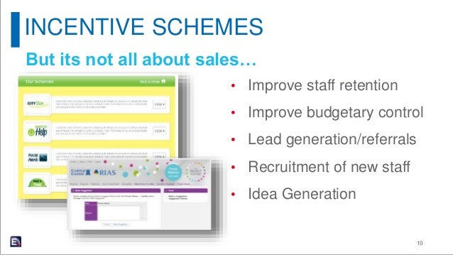 reward and recognition scheme to increase motivation Employees are money motivated while others find recognition and rewards personally motivating  in the workplace to improve the employee performance and productivity even we would like to present the theories and techniques of the motivation in the workplace keywords: employee motivation, importance, performance,.