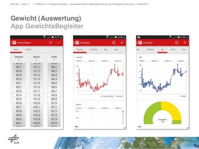 Gewicht (Auswertung) App GewichtsBegleiter  DLR.de • Folie 17 > FrOSCon 9 > Andreas Schreiber • Quantified Self mit Wearab...