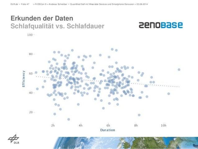 Erkunden der Daten Schlafqualität vs. Schlafdauer  DLR.de • Folie 47 > FrOSCon 9 > Andreas Schreiber • Quantified Self mit...