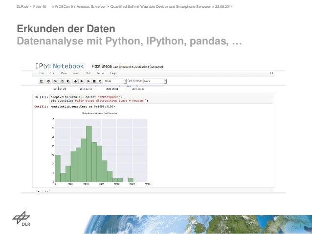 Erkunden der Daten Datenanalyse mit Python, IPython, pandas, …  DLR.de • Folie 48 > FrOSCon 9 > Andreas Schreiber • Quanti...