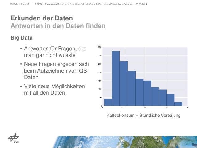Big Data  •  Antworten für Fragen, die man gar nicht wusste  •  Neue Fragen ergeben sich beim Aufzeichnen von QS- Daten  •...