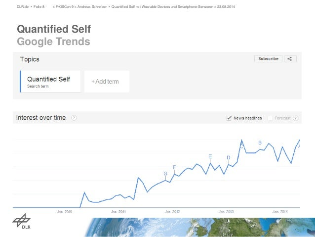 Quantified Self Google Trends  DLR.de • Folie 8 > FrOSCon 9 > Andreas Schreiber • Quantified Self mit Wearable Devices und...