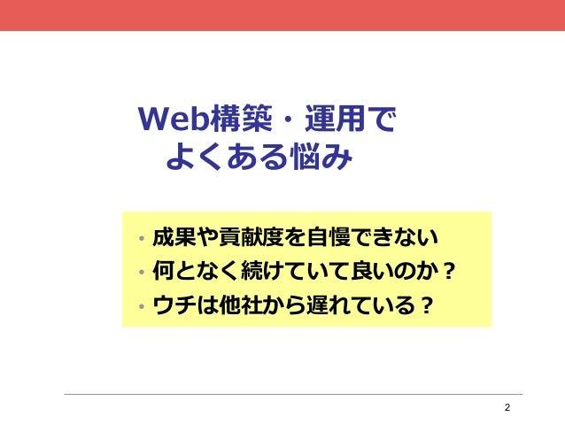 ビジュアルWeb解析とは Slide 2