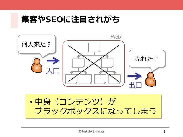 ビジュアルWeb解析とは Slide 3