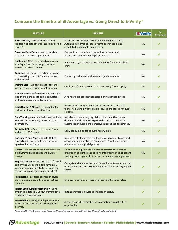form i-9 audit log  I-10 Compliance and E-Verify
