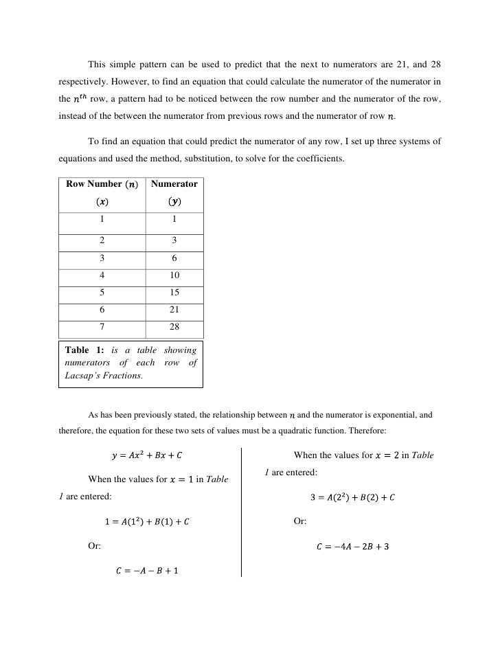 ib math portfolio lacsaps fractions Kristin ib math home the trick to doing this is to separate out the top and bottom into separate fractions as most of the questions given by the ib.
