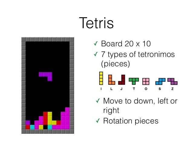 Dynamic programming and reinforcement learning applied to tetris game tetris ccuart
